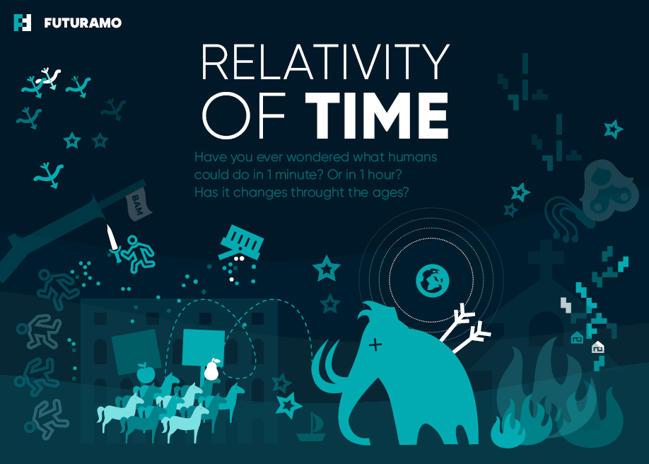 Relativity of Time